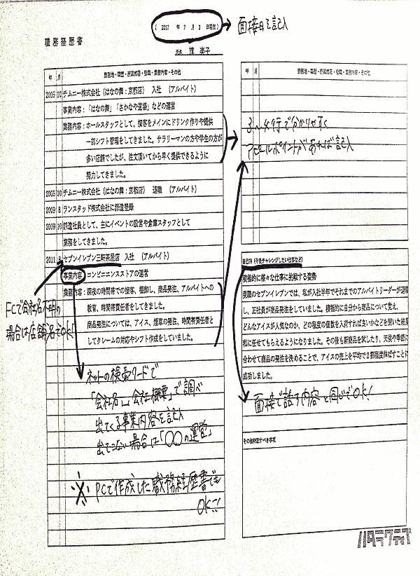 ハタラクティブ 職務経歴書例